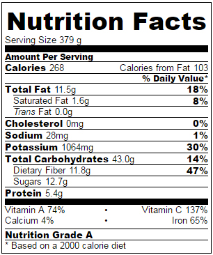 Butternut Squash Soup Nutritional Information